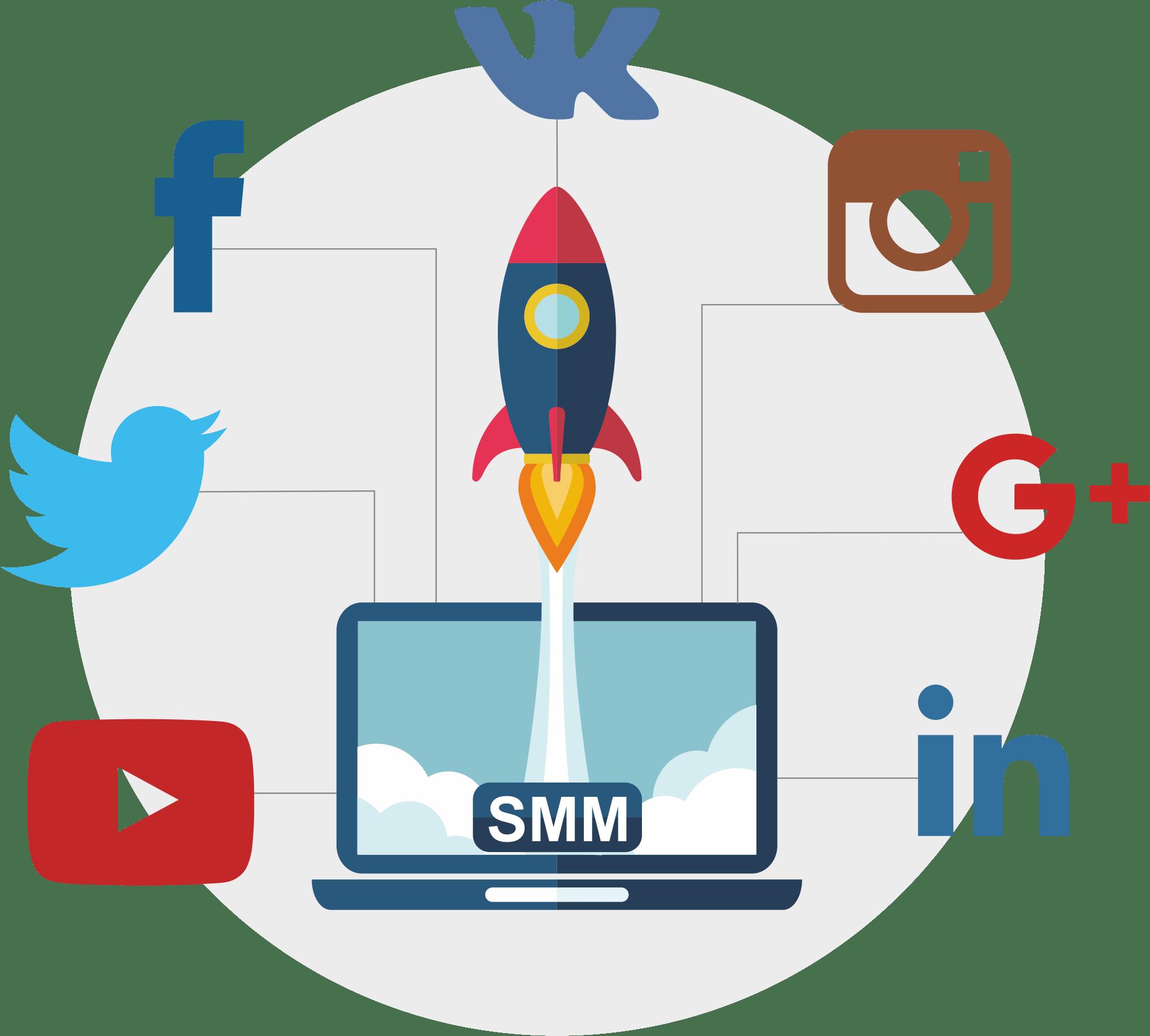 Автонаполнение групп в социальных сетях — как реализовать?